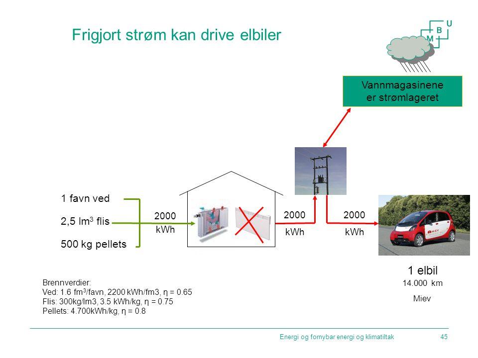 Frigjort strøm kan drive elbiler