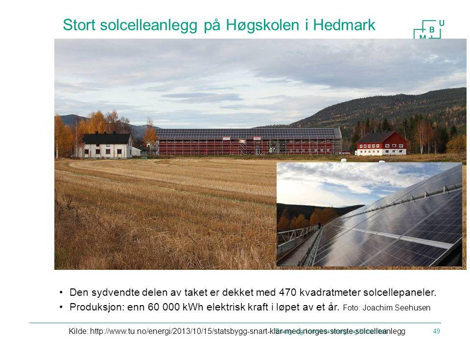 Stort solcelleanlegg på Høgskolen i Hedmark