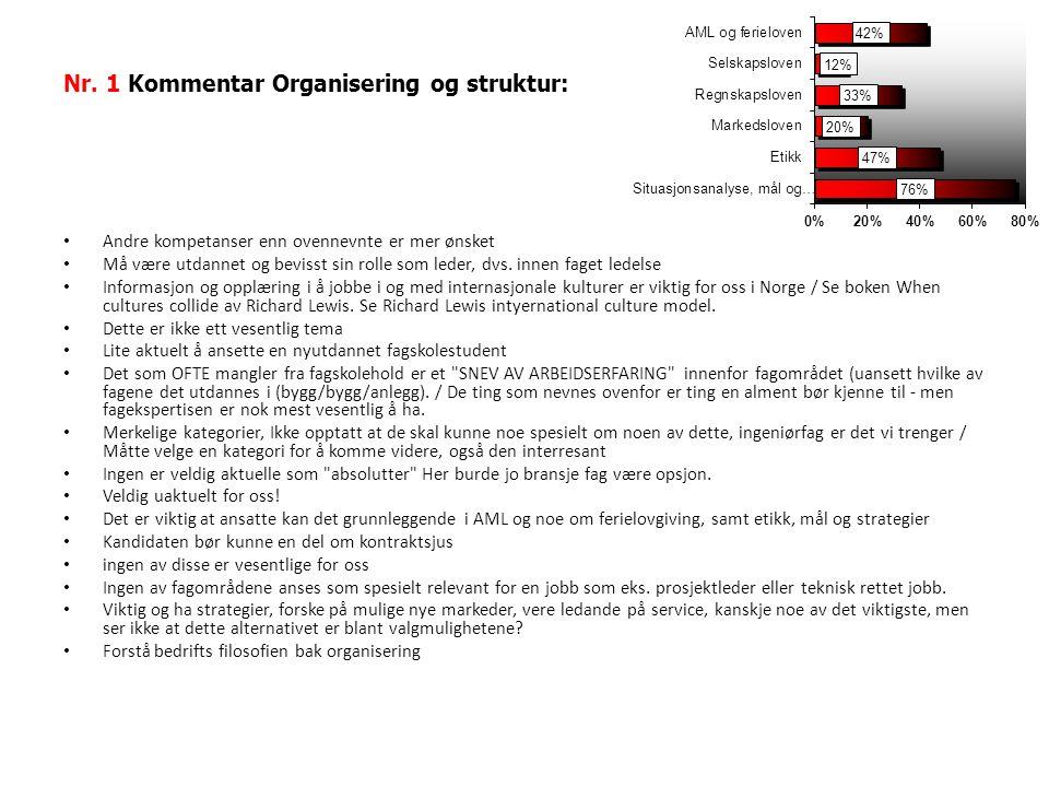 Nr. 1 Kommentar Organisering og struktur: