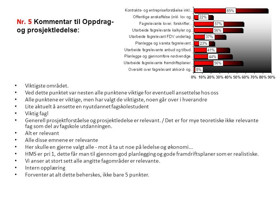 Nr. 5 Kommentar til Oppdrag- og prosjektledelse: