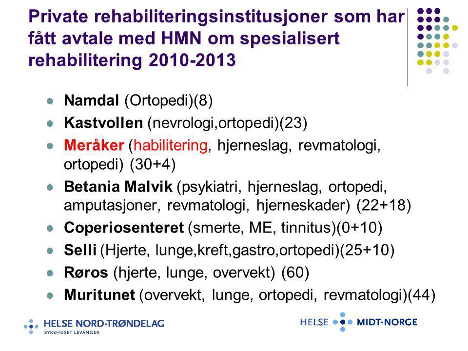 Private rehabiliteringsinstitusjoner som har fått avtale med HMN om spesialisert rehabilitering 2010-2013