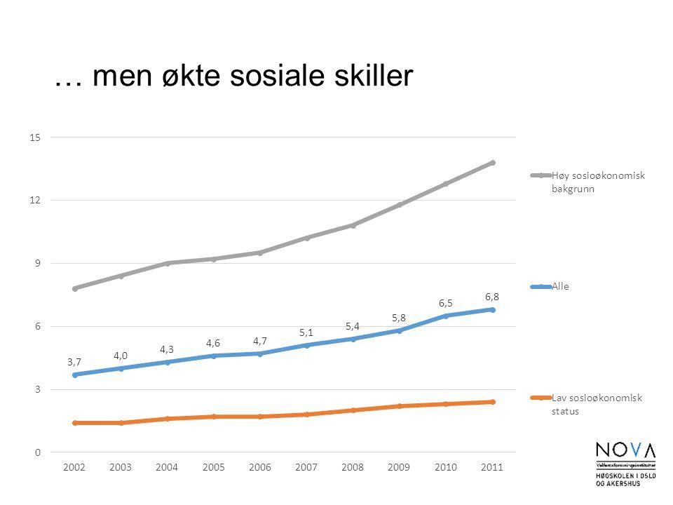… men økte sosiale skiller