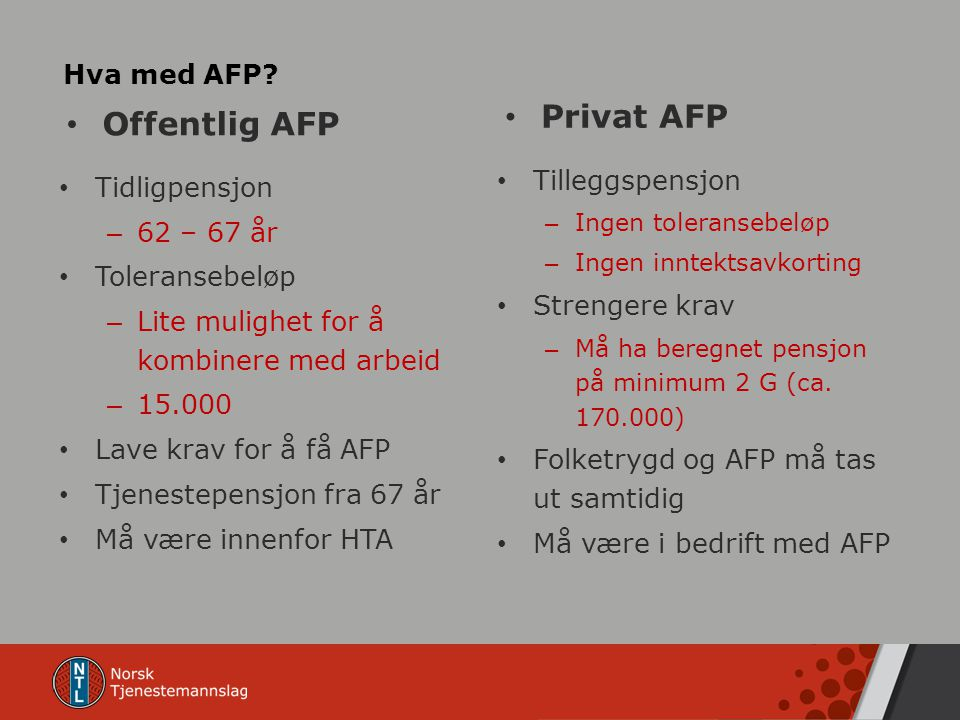 Privat AFP Offentlig AFP Hva med AFP Tilleggspensjon Tidligpensjon