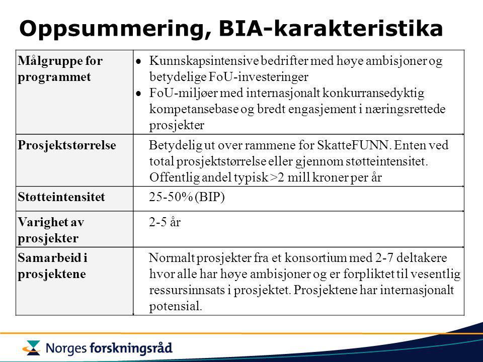 Oppsummering, BIA-karakteristika