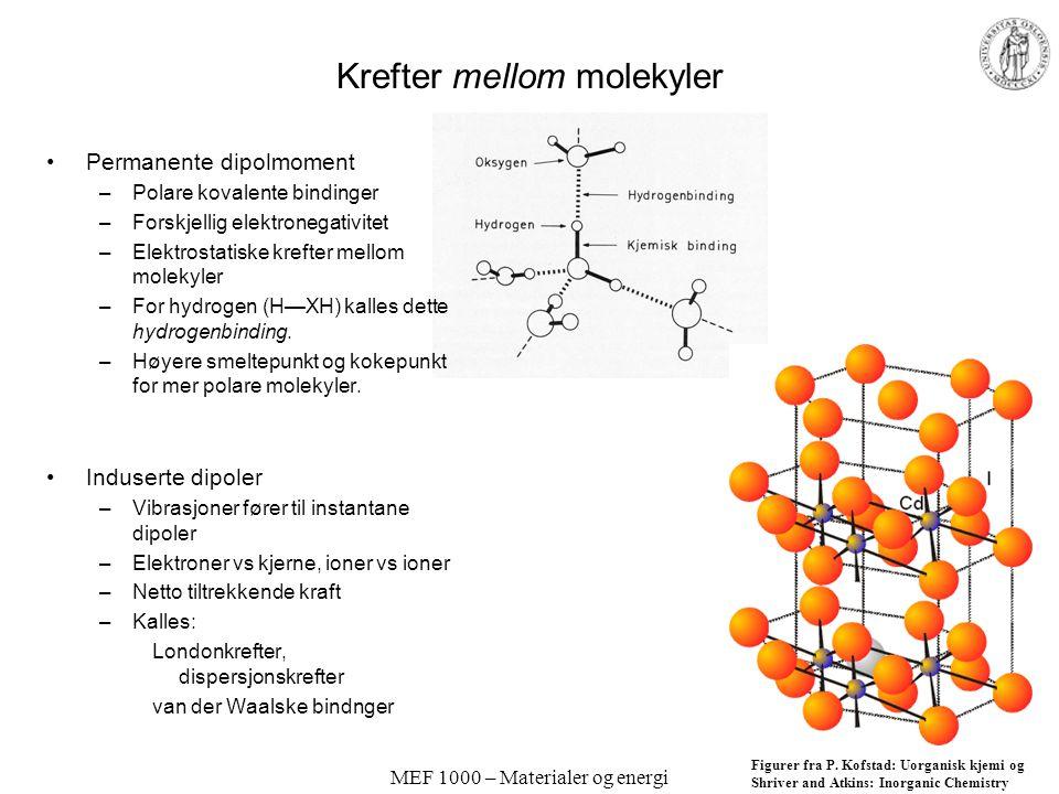 Krefter mellom molekyler