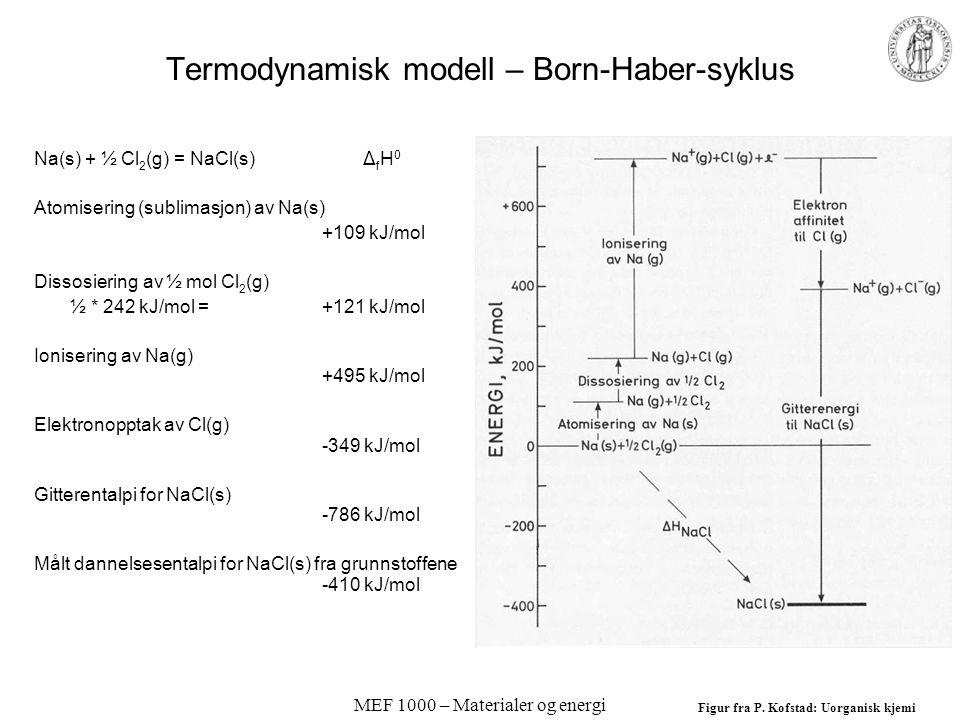 Termodynamisk modell – Born-Haber-syklus