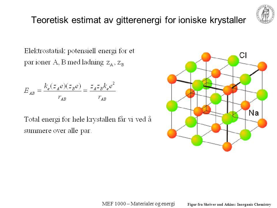 Teoretisk estimat av gitterenergi for ioniske krystaller