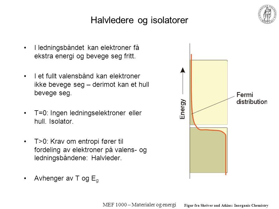 Halvledere og isolatorer