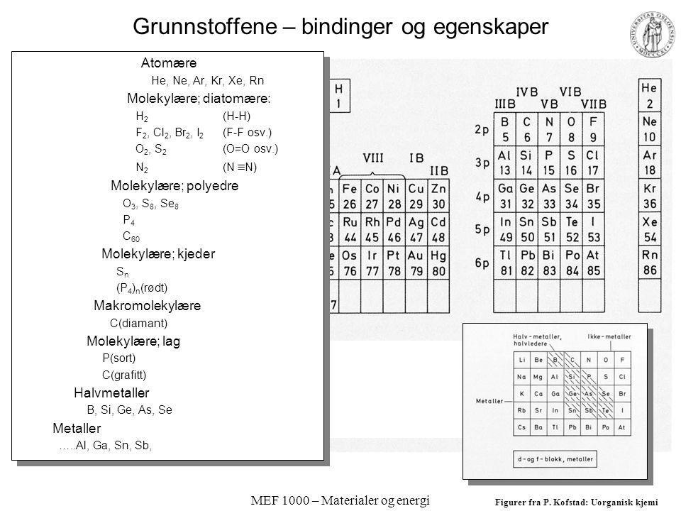 Grunnstoffene – bindinger og egenskaper