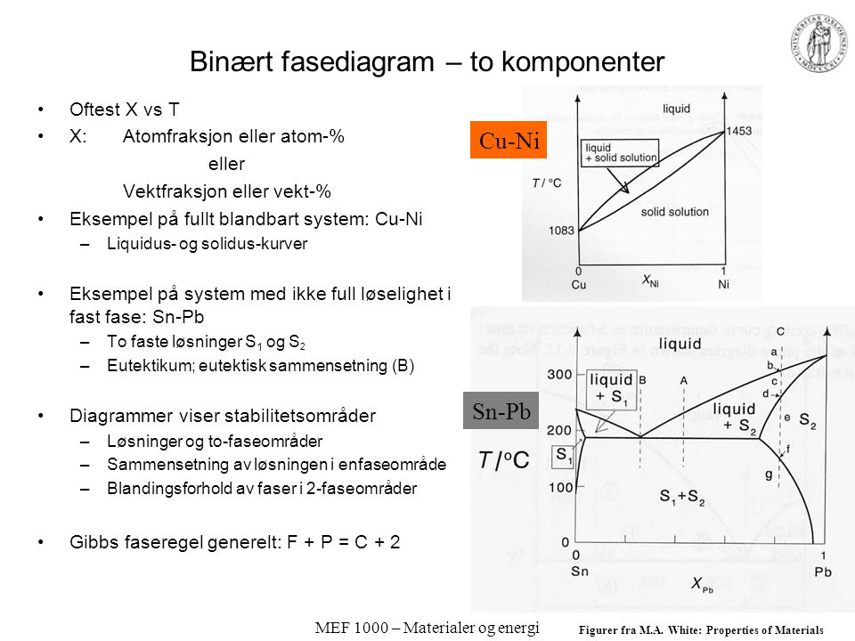 Binært fasediagram – to komponenter
