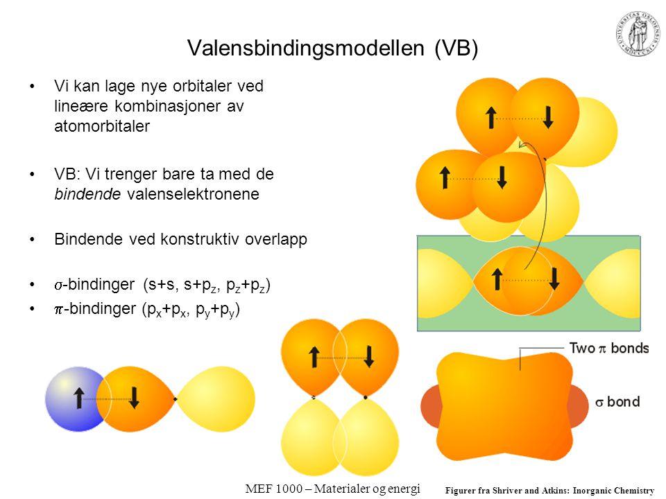 Valensbindingsmodellen (VB)