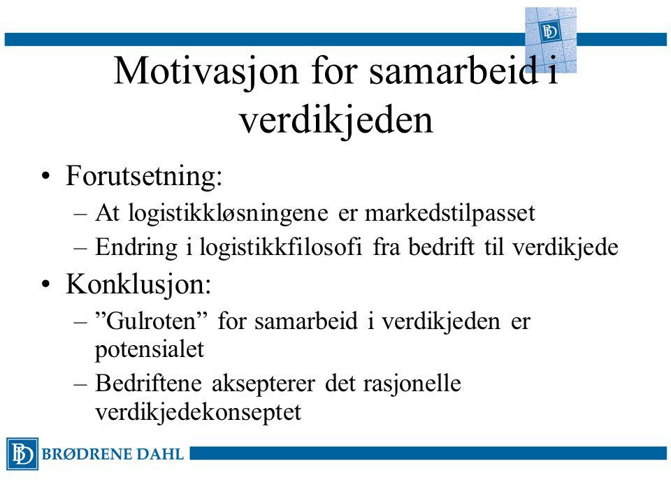 Motivasjon for samarbeid i verdikjeden