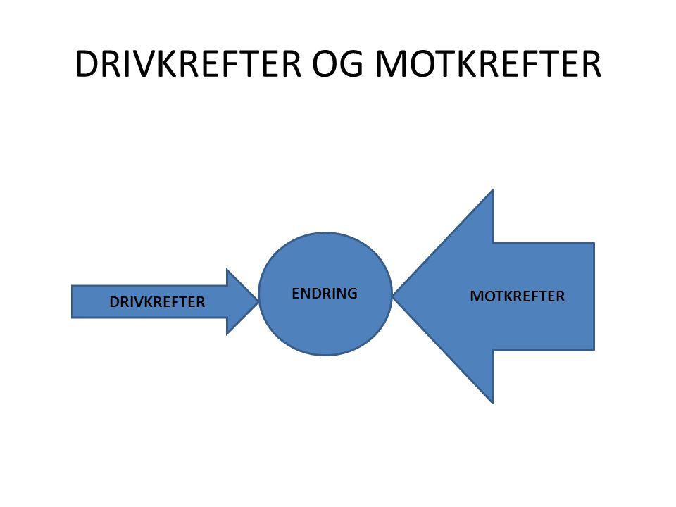 DRIVKREFTER OG MOTKREFTER
