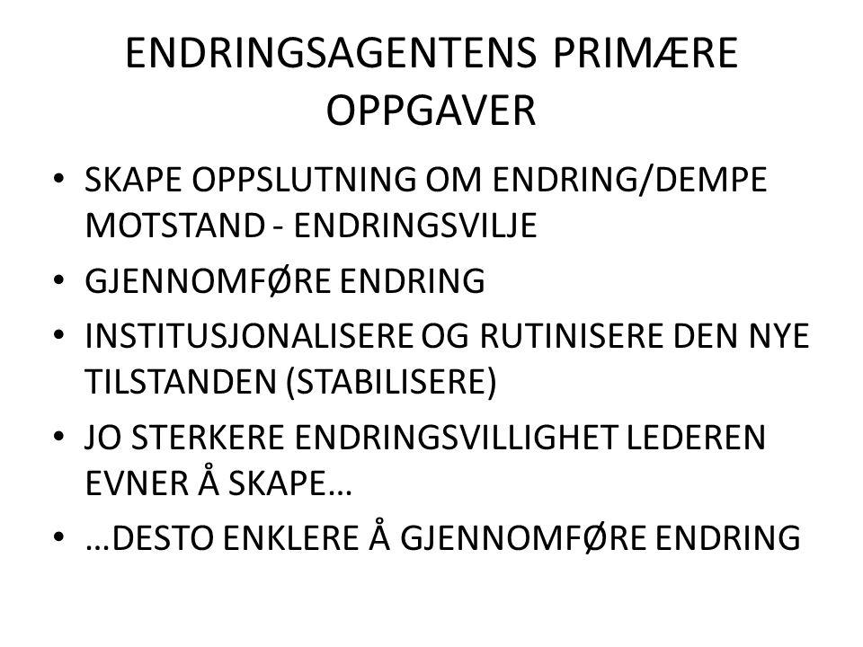 ENDRINGSAGENTENS PRIMÆRE OPPGAVER
