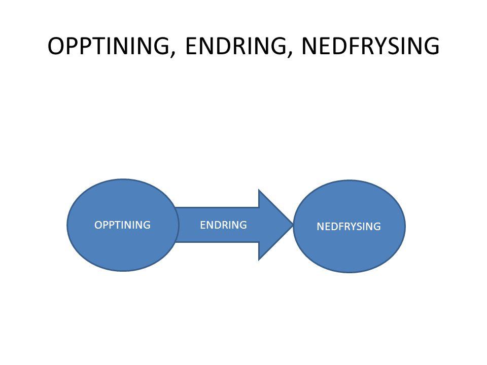 OPPTINING, ENDRING, NEDFRYSING