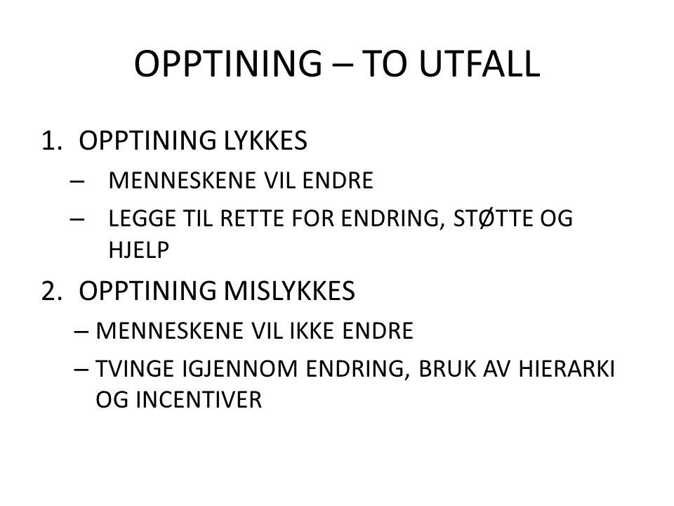 OPPTINING – TO UTFALL OPPTINING LYKKES OPPTINING MISLYKKES