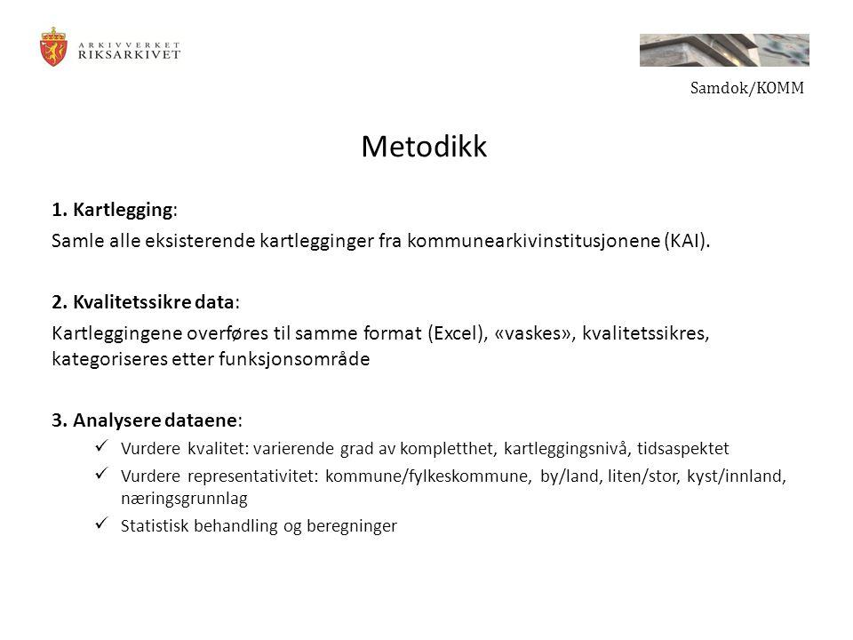 Metodikk 1. Kartlegging: