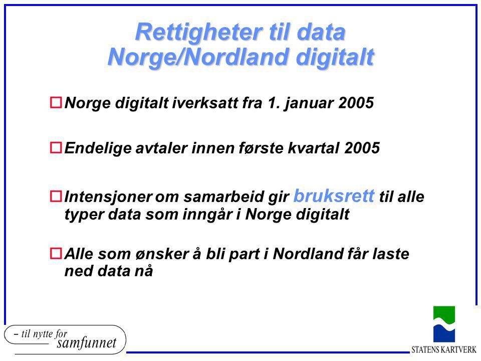 Rettigheter til data Norge/Nordland digitalt