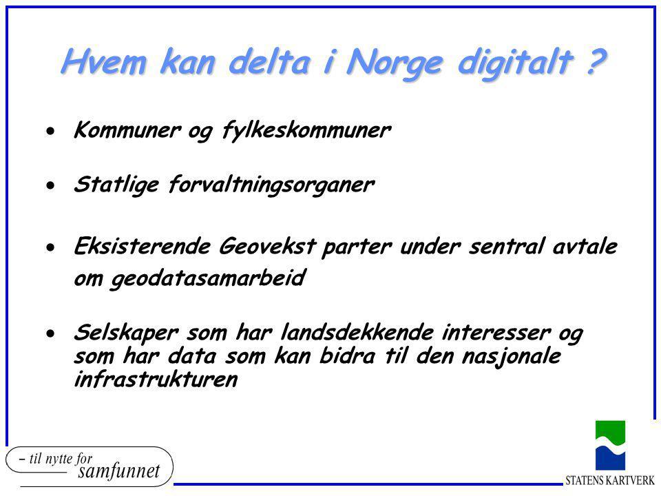 Hvem kan delta i Norge digitalt