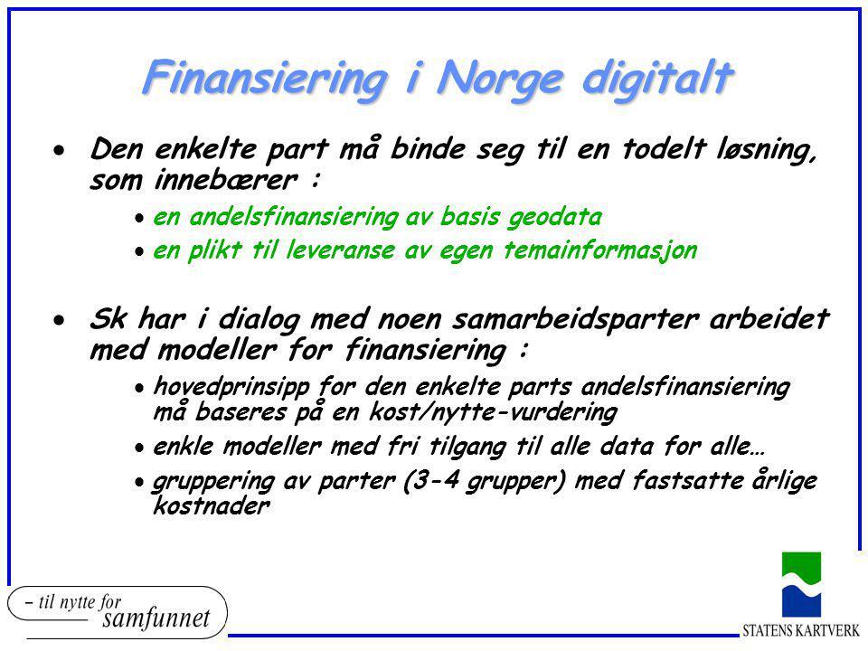 Finansiering i Norge digitalt