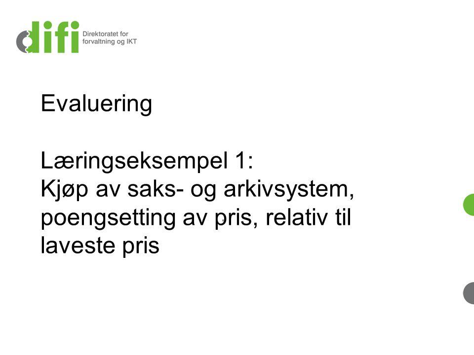 Evaluering Læringseksempel 1: Kjøp av saks- og arkivsystem, poengsetting av pris, relativ til laveste pris