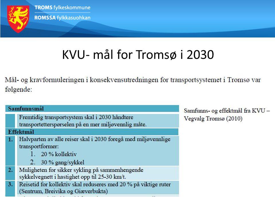 KVU- mål for Tromsø i 2030