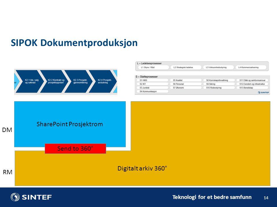 SharePoint Prosjektrom