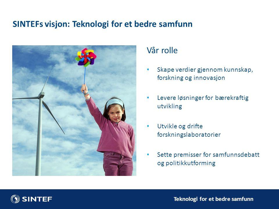 SINTEFs visjon: Teknologi for et bedre samfunn
