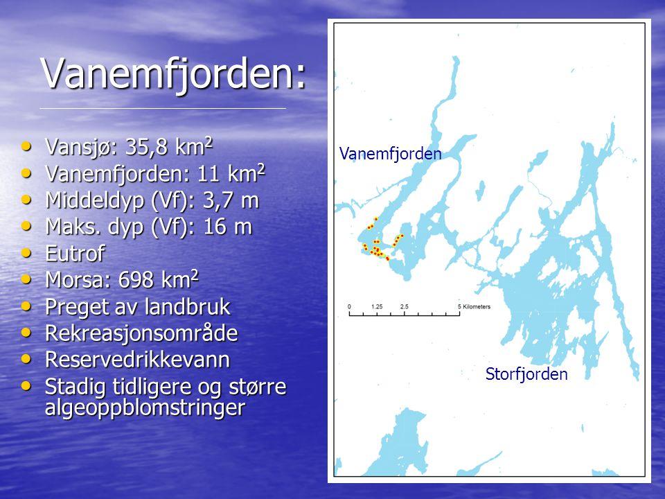 Vanemfjorden: Vansjø: 35,8 km2 Vanemfjorden: 11 km2