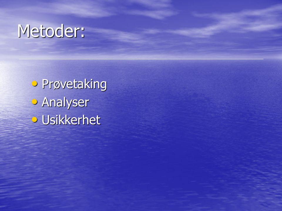 Metoder: Prøvetaking Analyser Usikkerhet