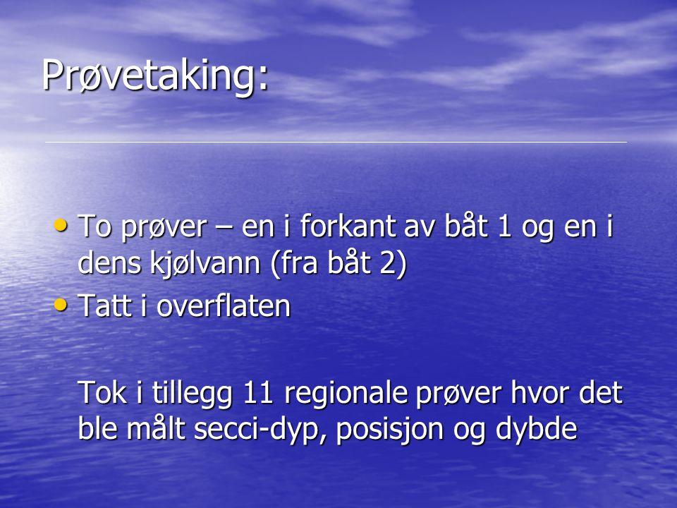 Prøvetaking: To prøver – en i forkant av båt 1 og en i dens kjølvann (fra båt 2) Tatt i overflaten.