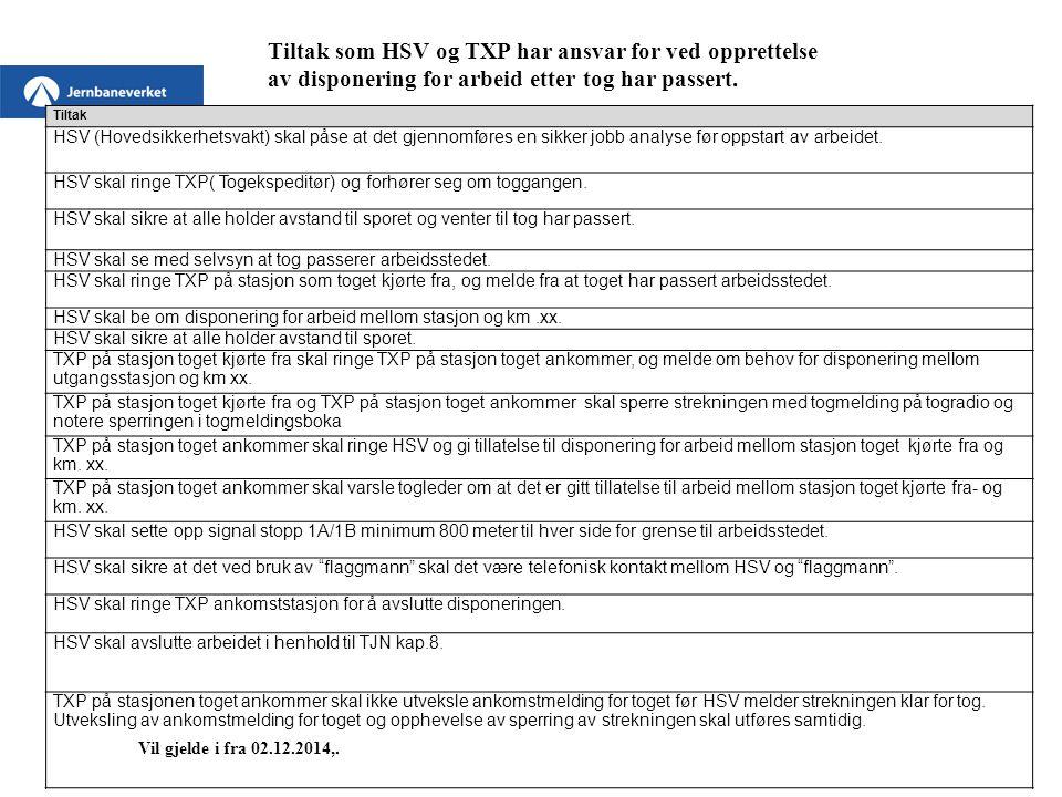 Tiltak som HSV og TXP har ansvar for ved opprettelse av disponering for arbeid etter tog har passert.