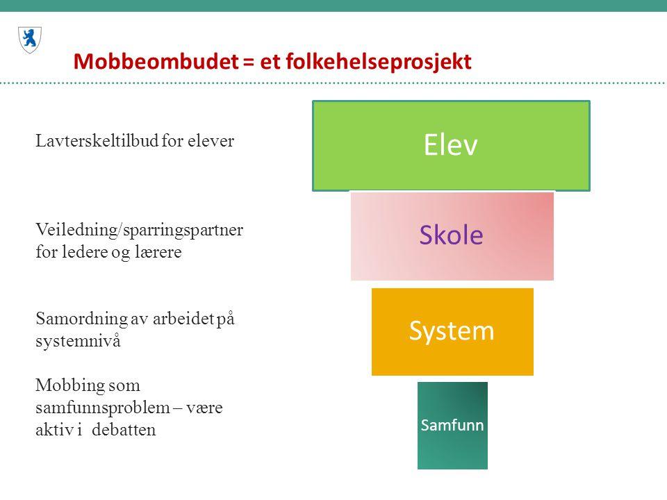 Mobbeombudet = et folkehelseprosjekt