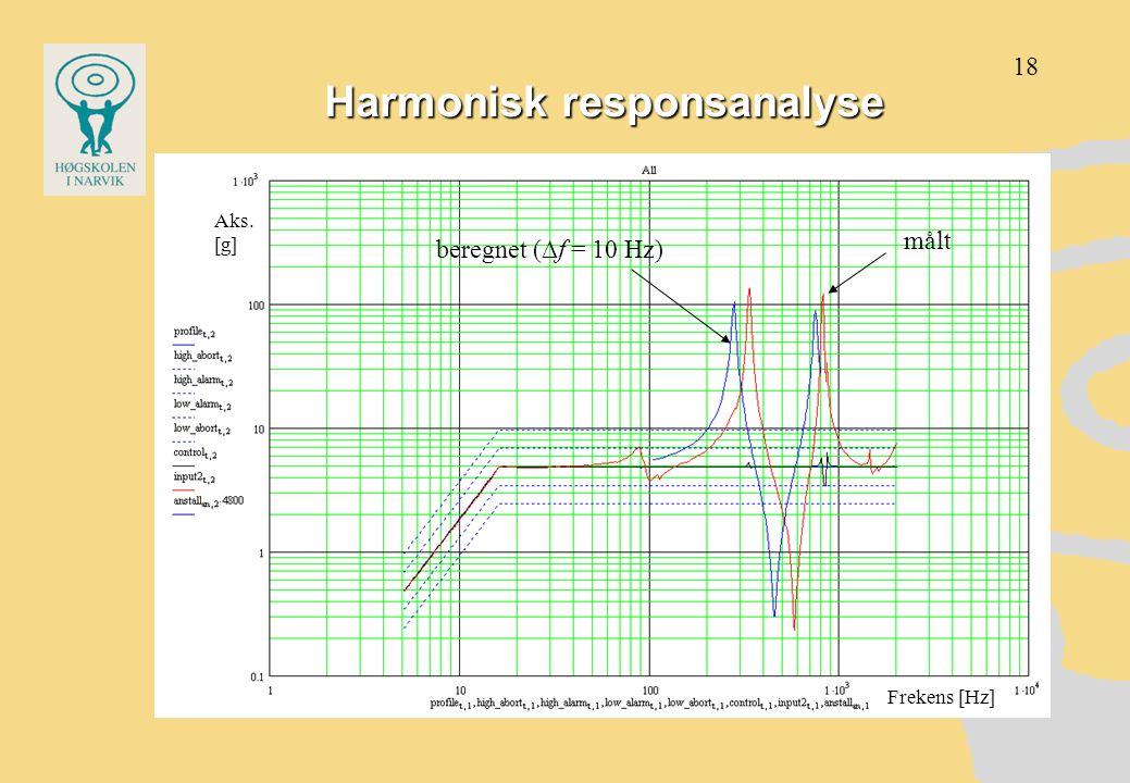 Harmonisk responsanalyse