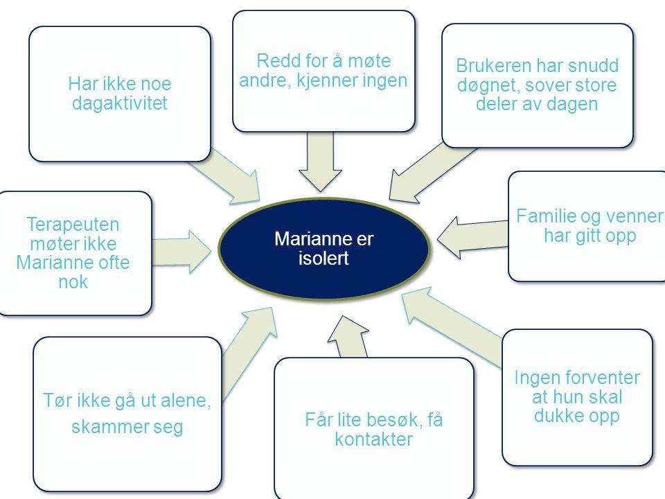 Terapeuten møter ikke Marianne ofte nok Har ikke noe dagaktivitet