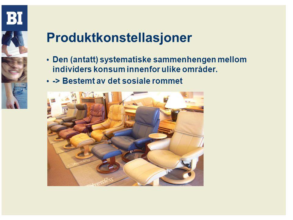 Produktkonstellasjoner