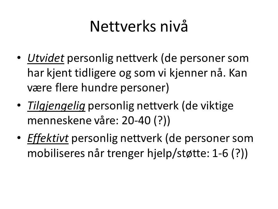 Nettverks nivå Utvidet personlig nettverk (de personer som har kjent tidligere og som vi kjenner nå. Kan være flere hundre personer)