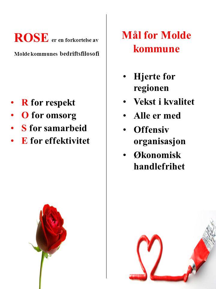 ROSE er en forkortelse av Molde kommunes bedriftsfilosofi