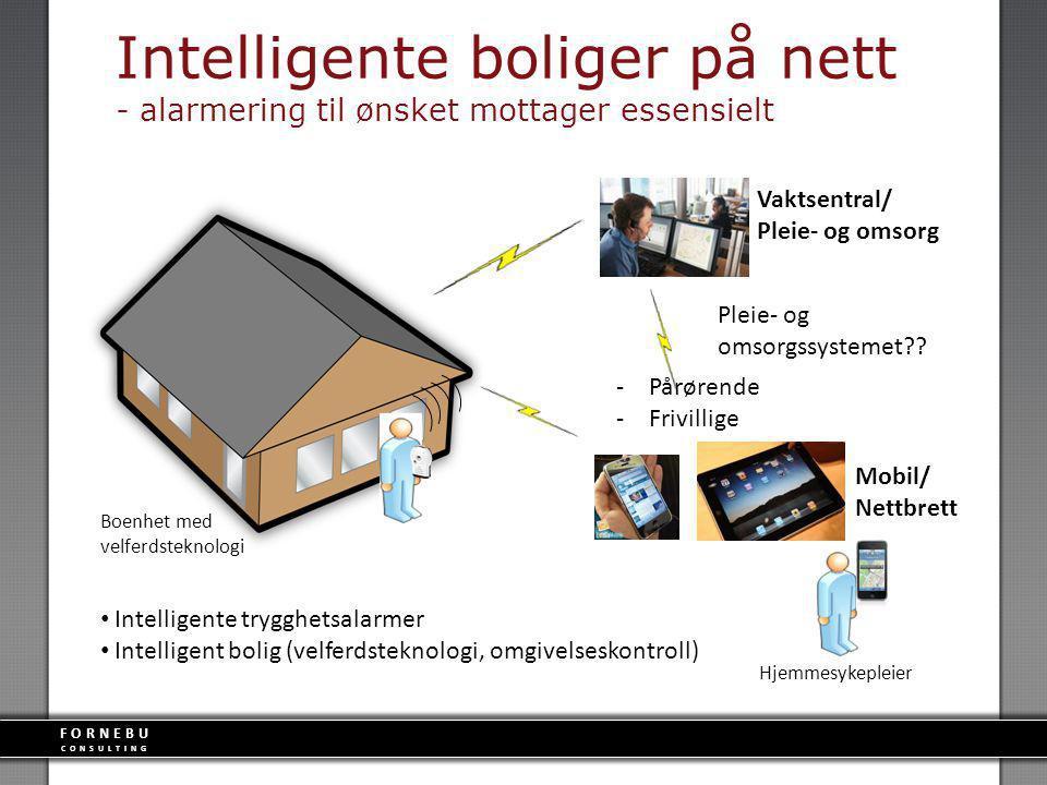 Intelligente boliger på nett - alarmering til ønsket mottager essensielt