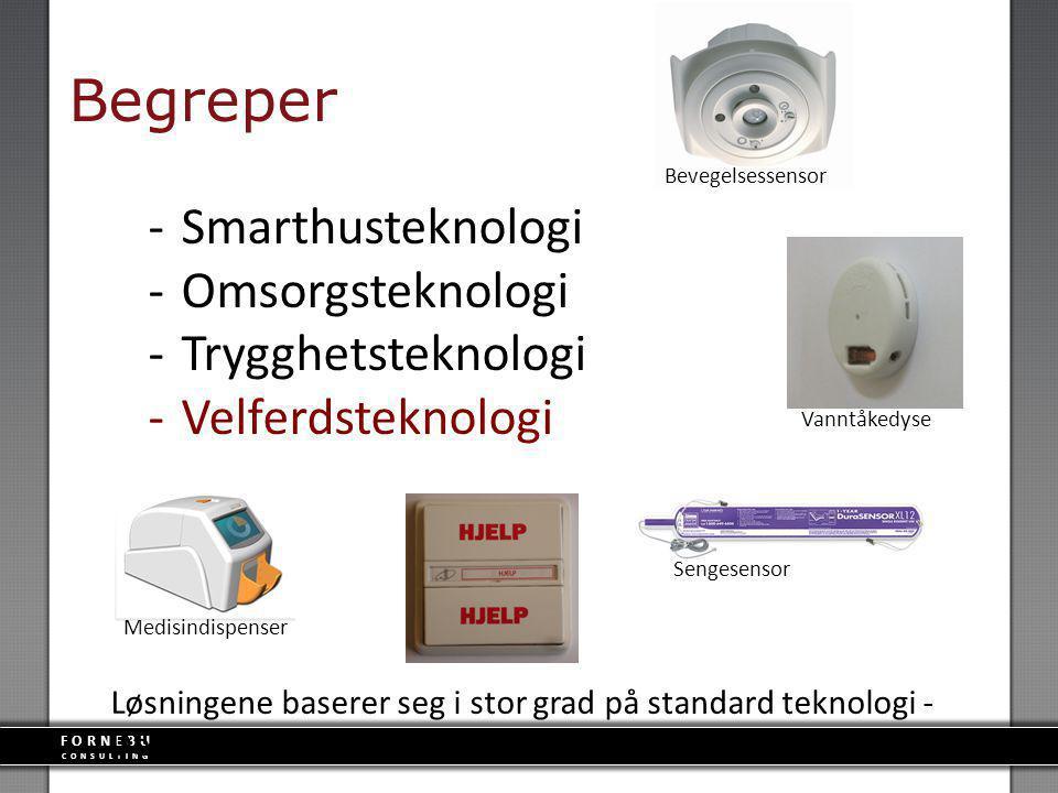 Begreper Smarthusteknologi Omsorgsteknologi Trygghetsteknologi