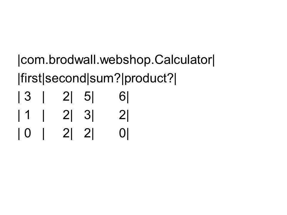 |com.brodwall.webshop.Calculator|