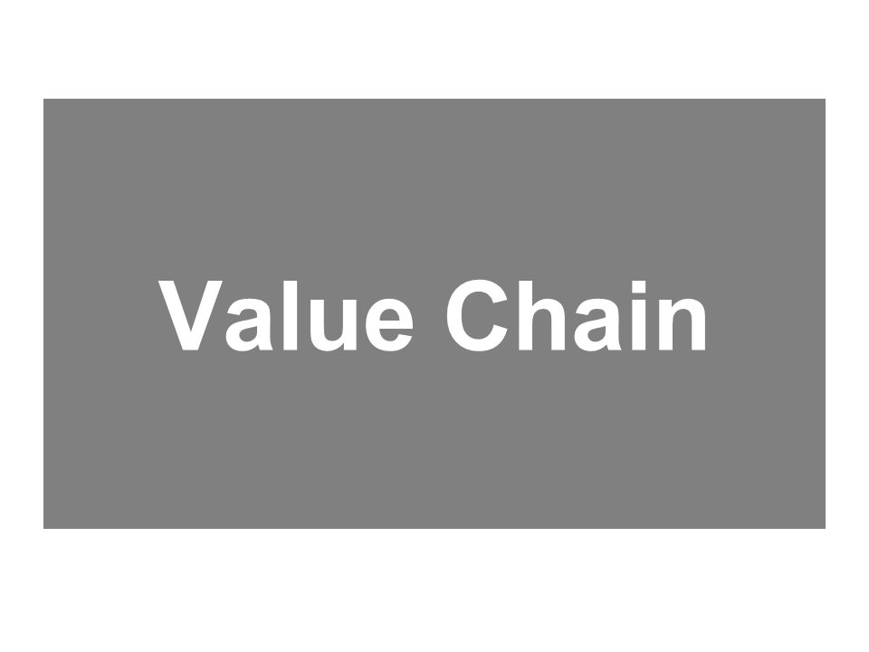 Value Chain