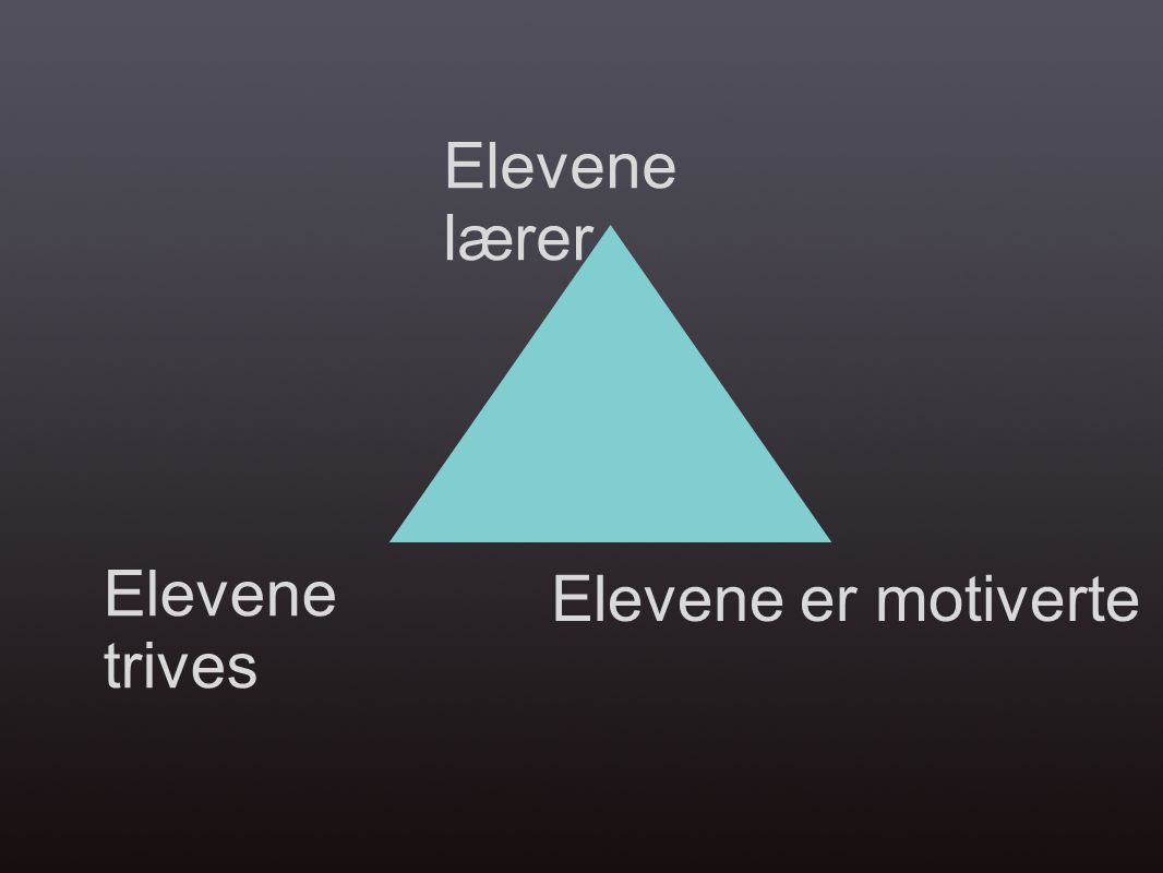 Elevene lærer Elevene trives Elevene er motiverte