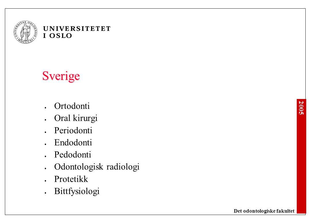 Norge Ortodonti Oral kirurgi og oral medisin Periodonti Pedodonti