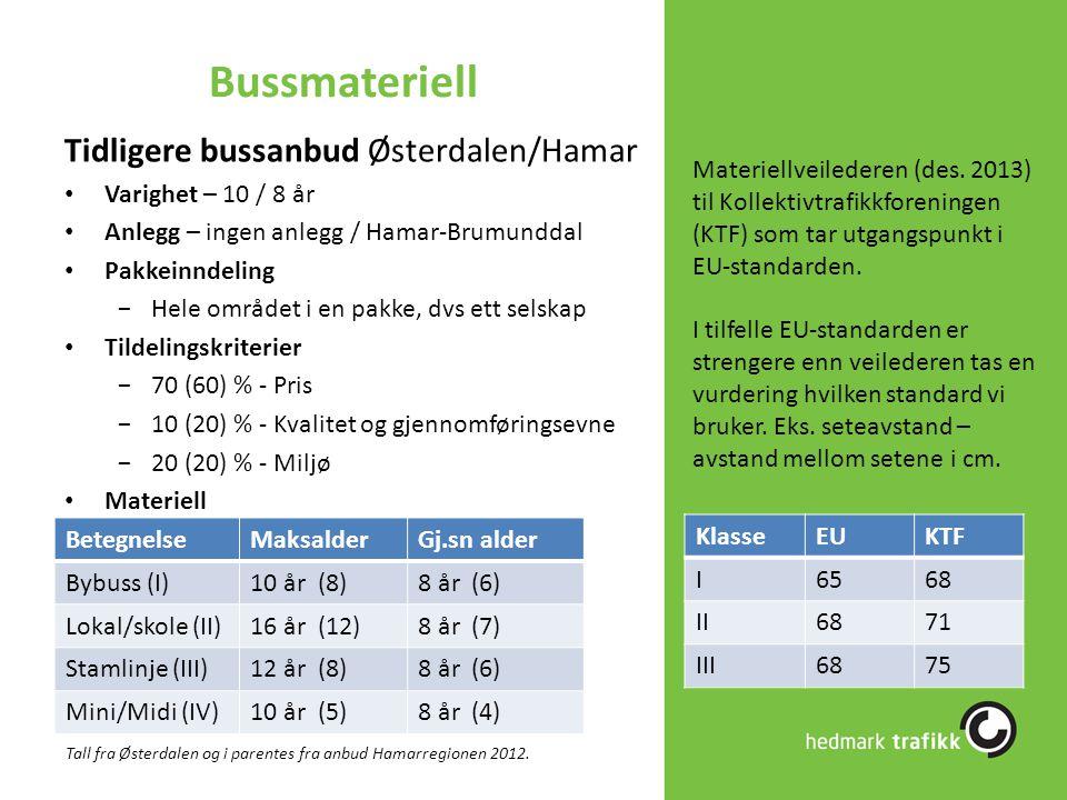 Bussmateriell Tidligere bussanbud Østerdalen/Hamar