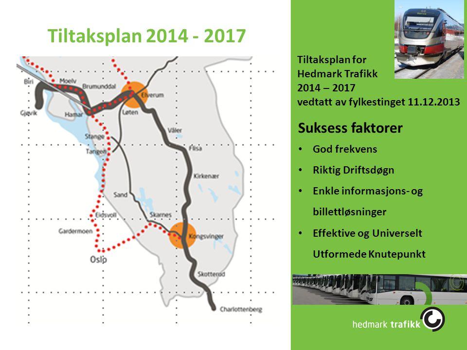 Tiltaksplan 2014 - 2017 Suksess faktorer Tiltaksplan for