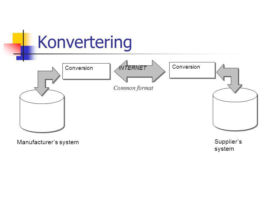 Konvertering Common format Manufacturer's system Supplier's system