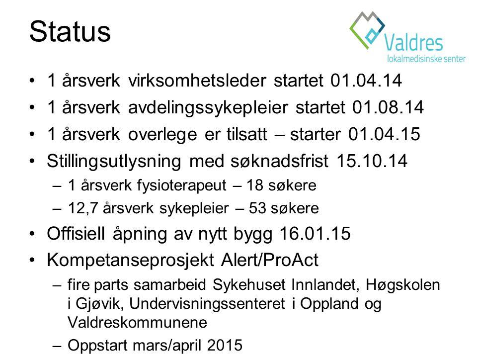 Status 1 årsverk virksomhetsleder startet 01.04.14