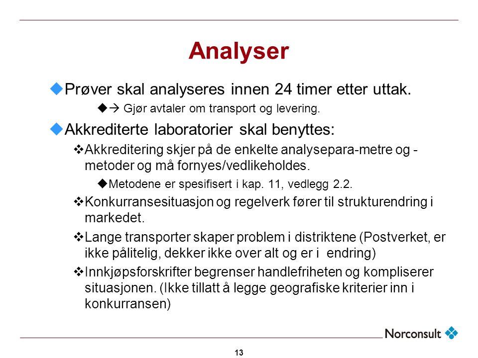 Analyser Prøver skal analyseres innen 24 timer etter uttak.