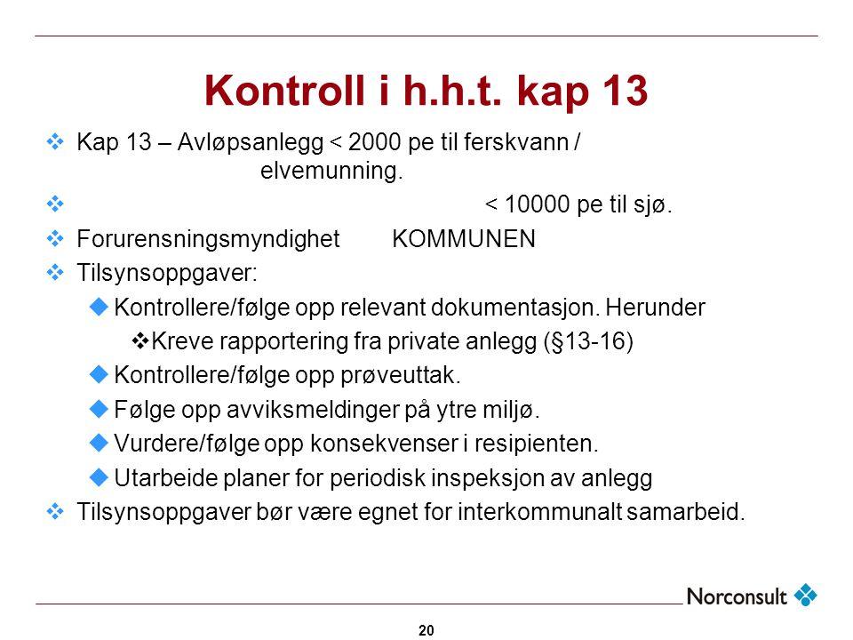 Kontroll i h.h.t. kap 13 Kap 13 – Avløpsanlegg < 2000 pe til ferskvann / elvemunning. < 10000 pe til sjø.